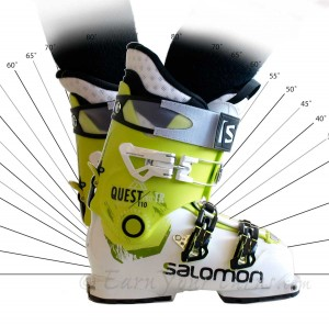 Quest Pro's cuff ROM. Respectable, not record setting.