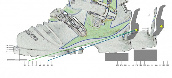 Side view of a Scarpa TX-Pro ('08) size 26.5 with 2-pins 30mm above the ski and a 20mm heel post. Sz Lg 2nd heel position indicated along with a size 29 heel located on a 30mm heel post. YMMV.